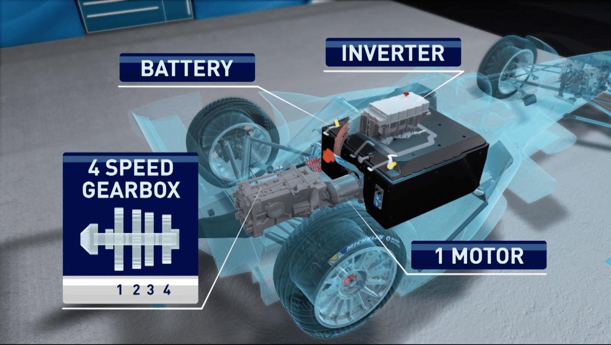Video Formula E Reveals Season Three Powertrain Layouts